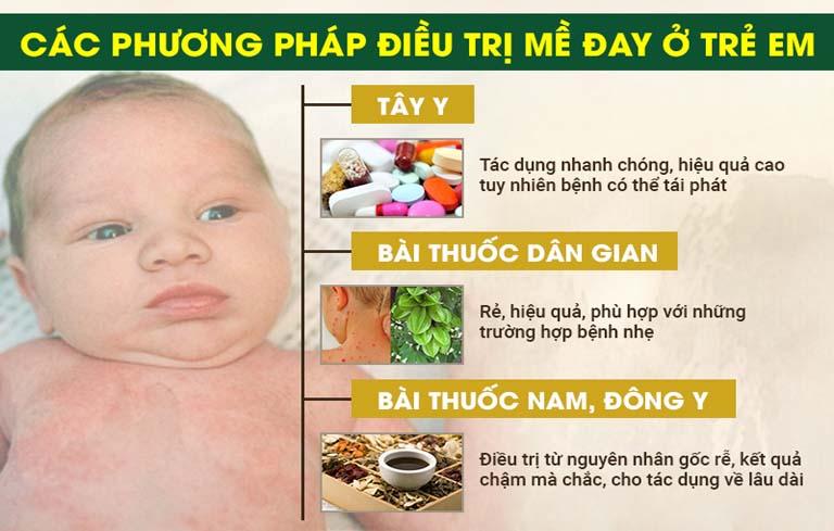 Các phương pháp điều trị mề đay ở trẻ em